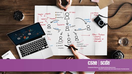 50 idées créatives de marketing à but non lucratif Stratégies