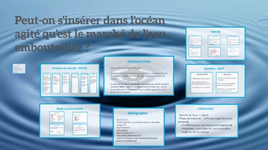 Analyse d'affaires SWOT du plan d'affaires pour l'eau en bouteille