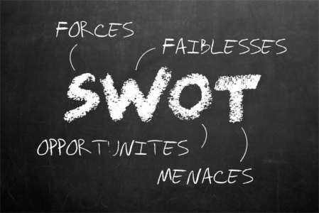 Analyse du plan SWOT du plan commercial de l'agence de voyages
