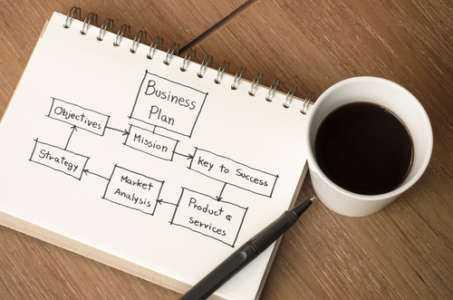 Démarrage d'une entreprise de vente au détail en ligne - Modèle de plan d'entreprise