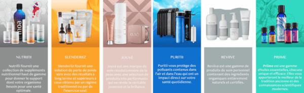 Démarrer une entreprise de produits de soins de la peau à domicile sans argent