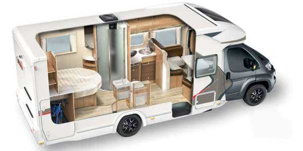 Un exemple de modèle de plan d'affaires pour camping-car